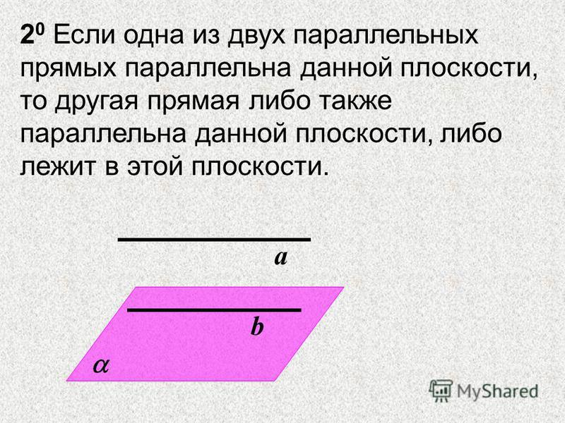 2 0 Если одна из двух параллельных прямых параллельна данной плоскости, то другая прямая либо также параллельна данной плоскости, либо лежит в этой плоскости. b a