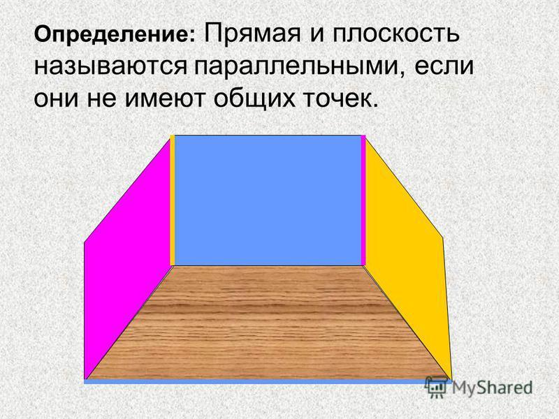 Определение: Прямая и плоскость называются параллельными, если они не имеют общих точек.