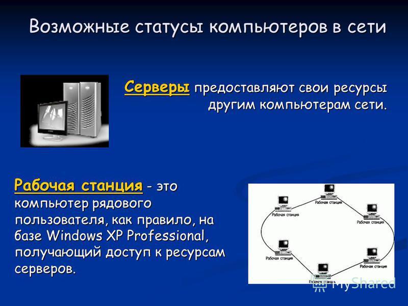 Возможные статусы компьютеров в сети Рабочая станция - это компьютер рядового пользователя, как правило, на базе Windows XP Professional, получающий доступ к ресурсам серверов. Серверы предоставляют свои ресурсы другим компьютерам сети.