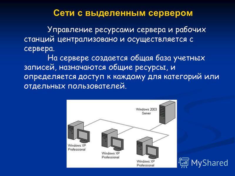 Управление ресурсами сервера и рабочих станций централизовано и осуществляется с сервера. На сервере создается общая база учетных записей, назначаются общие ресурсы, и определяется доступ к каждому для категорий или отдельных пользователей. Сети с вы