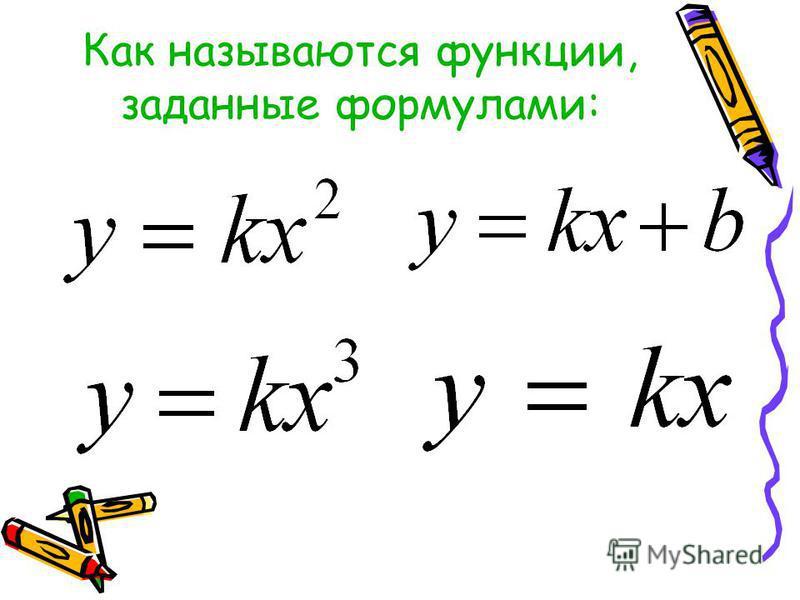 Как называются функции, заданные формулами:
