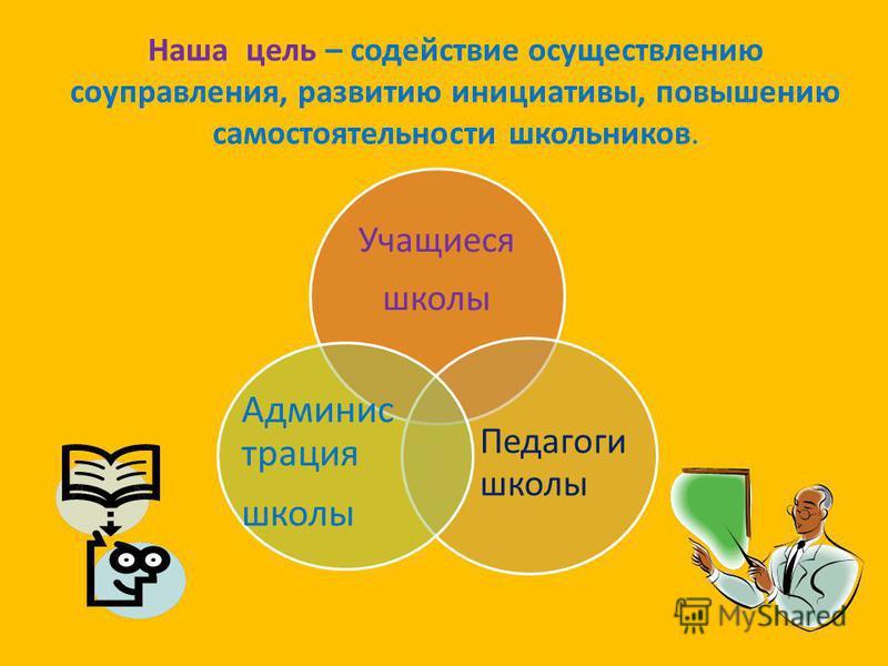 Наша цель – содействие осуществлению самоуправления, развитию инициативы, повышению самостоятельности школьников. Учащиеся школы Педагоги школы Админис трация школы
