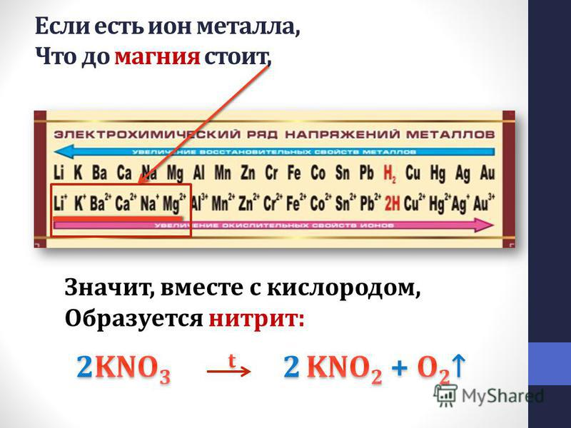 Если есть ион металла, Что до магния стоит, Значит, вместе с кислородом, Образуется нитрит: