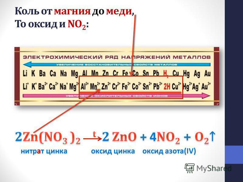 Коль от магния до меди, То оксид и NO 2 : нитрат цинка оксид цинка оксид азота(IV) нитрат цинка оксид цинка оксид азота(IV)