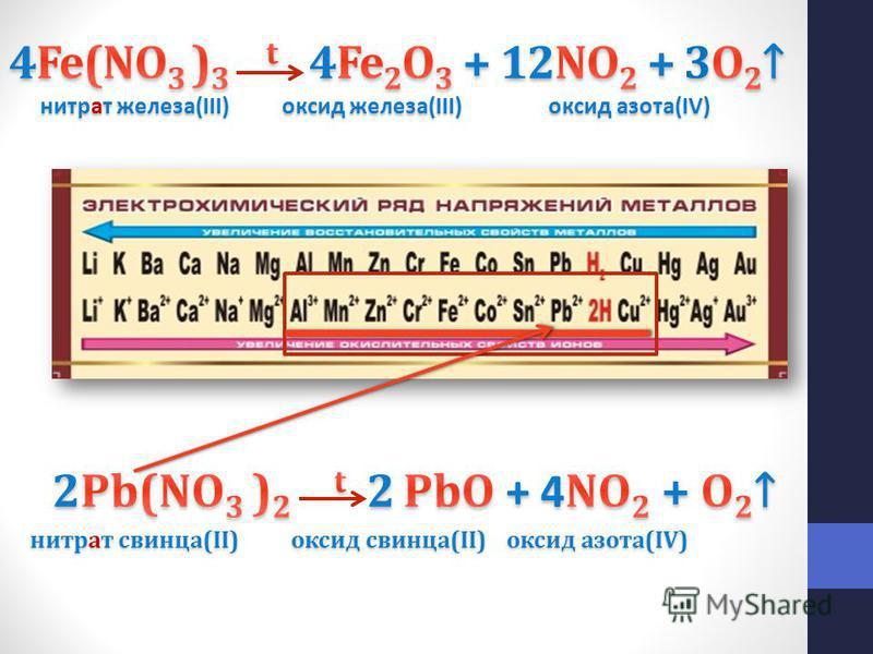 нитрат свинца(II) оксид свинца(II) оксид азота(IV) нитрат свинца(II) оксид свинца(II) оксид азота(IV) нитрат железа(III) оксид железа(III) оксид азота(IV)