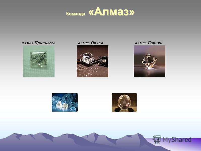 Команда «Алмаз» алмаз Принцесса алмаз Орлов алмаз Горняк алмаз Принцесса алмаз Орлов алмаз Горняк