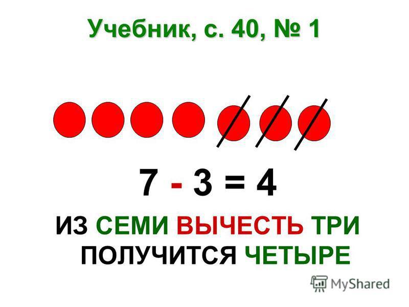 Учебник, с. 40, 1 7 - 3 = 4 ИЗ СЕМИ ВЫЧЕСТЬ ТРИ ПОЛУЧИТСЯ ЧЕТЫРЕ