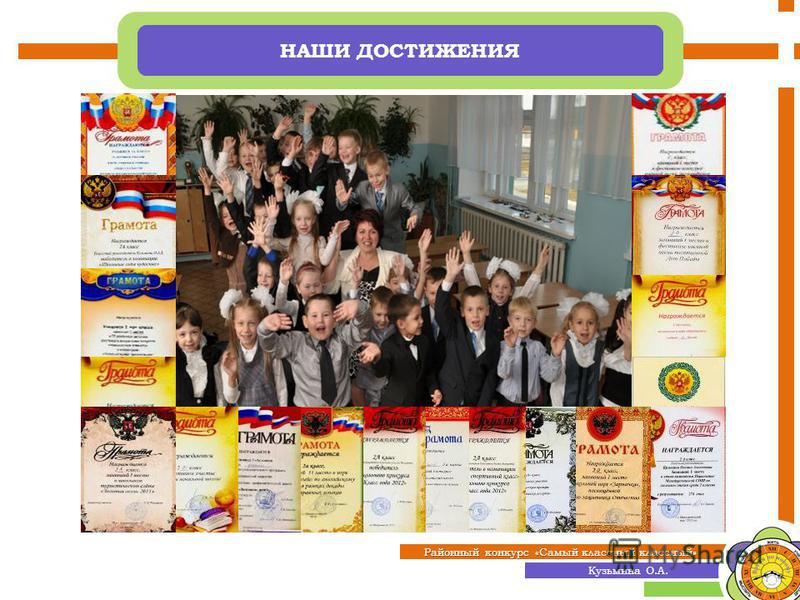 Районный конкурс «Самый классный классный» Кузьмина О.А. НАШИ ДОСТИЖЕНИЯ