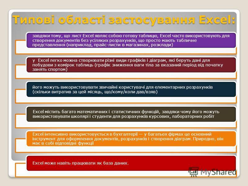 Типові області застосування Excel: завдяки тому, що лист Excel являє собою готову таблицю, Excel часто використовують для створення документів без усіляких розрахунків, що просто мають табличне представлення (наприклад, прайс-листи в магазинах, розкл