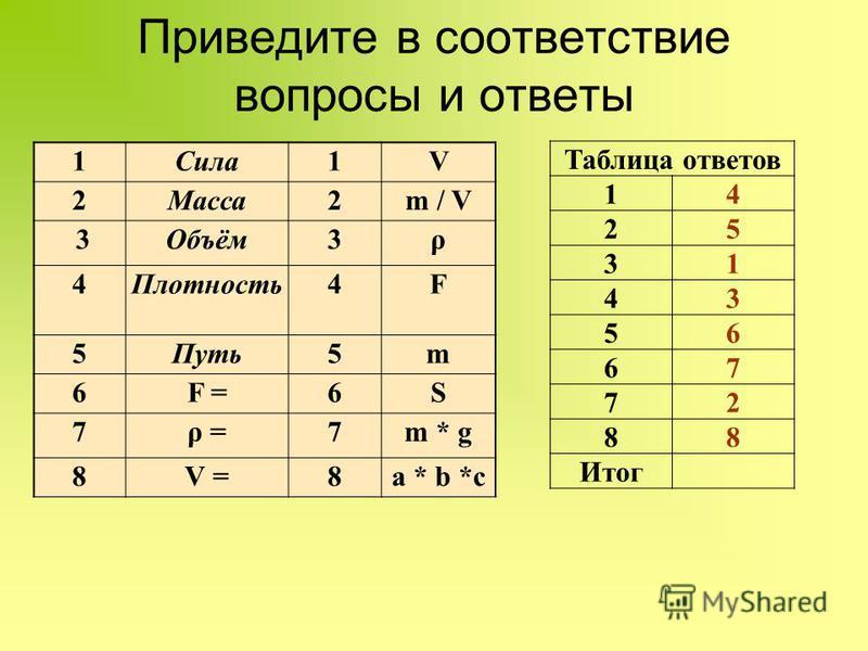 Приведите в соответствие вопросы и ответы Таблица ответов 14 25 31 43 56 67 72 88 Итог 1Сила 1V 2Масса 2m / V 3Объём 3ρ 4Плотность 4F 5Путь 5m 6F =6S 7ρ =7m * g 8V =8a * b *c