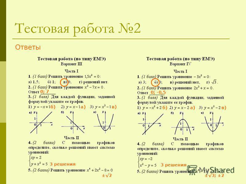 Тестовая работа 2 0; 7 0; -0,5 3 решения б) ±2±2 а)в) б)а)в) 3 решения ±3; ±2 Ответы
