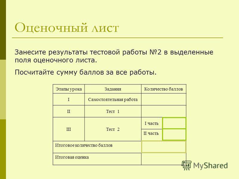 Оценочный лист Занесите результаты тестовой работы 2 в выделенные поля оценочного листа. Этапы урока ЗаданияКоличество баллов IСамостоятельная работа IIТест 1 IIIТест 2 I часть II часть Итоговое количество баллов Итоговая оценка Посчитайте сумму балл