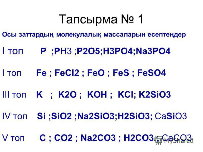 Тапсырма 1 Осы заттардың молекулалық массаларын есептеңдер І топ P ;PH3 ;P2O5;H3PO4;Na3PO4 І топ Fe ; FeCl2 ; FeO ; FeS ; FeSO4 ІІІ топ K ; K2O ; KOH ; KCl; K2SiO3 IV топ Si ;SiO2 ;Na2SiO3;H2SiO3; СаSiO3 V топ С ; СO2 ; Na2СO3 ; H2СO3 ; СаСO3