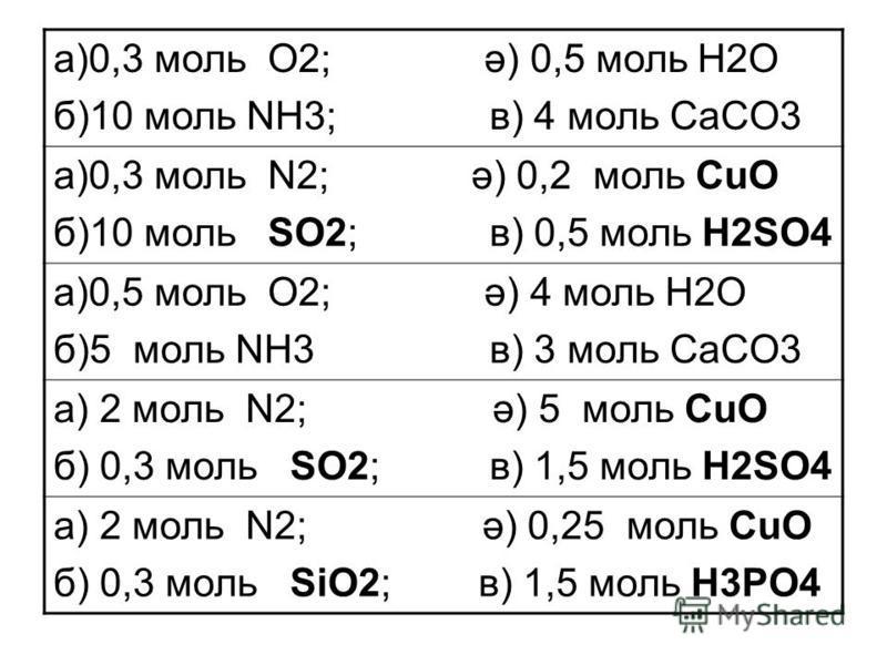 а)0,3 моль O2; ә) 0,5 моль Н2О б)10 моль NH3; в) 4 моль СаСO3 а)0,3 моль N2; ә) 0,2 моль СuO б)10 моль SO2; в) 0,5 моль H2SO4 а)0,5 моль О2; ә) 4 моль Н2О б)5 моль NH3 в) 3 моль СаСO3 а) 2 моль N2; ә) 5 моль СuO б) 0,3 моль SO2; в) 1,5 моль H2SO4 а)