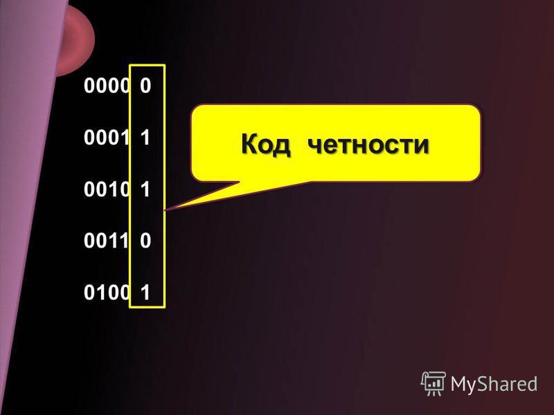 0000 0001 0010 0011 0100 0110101101 Код четности