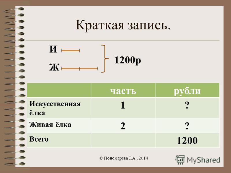 Краткая запись. часть рубли Искусственная ёлка 1? Живая ёлка 2? Всего 1200 © Пономарева Т.А., 2014 Ж И 1200 р