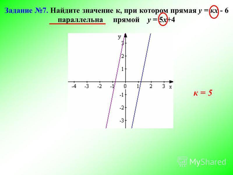 Задание 7. Найдите значение к, при котором прямая у = кх - 6 параллельна прямой у = 5 х+4 к = 5