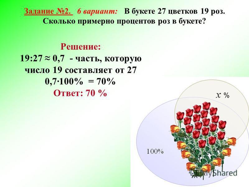 Задание 2. 6 вариант: В букете 27 цветков 19 роз. Сколько примерно процентов роз в букете? Решение: 19:27 0,7 - часть, которую число 19 составляет от 27 0,7·100% = 70% Ответ: 70 %