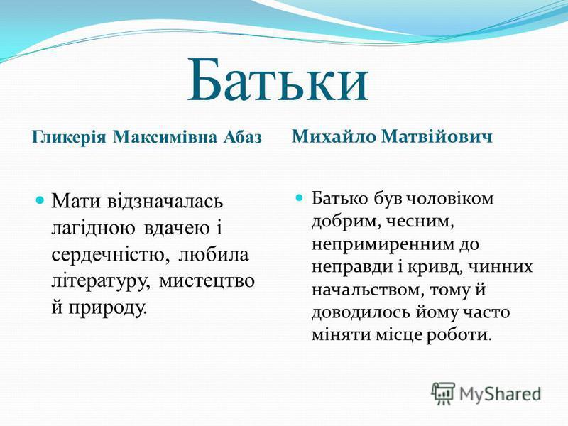 Батьки Гликерія Максимівна Абаз Михайло Матвійович Мати відзначалась лагідною вдачею і сердечністю, любила літературу, мистецтво й природу. Батько був чоловіком добрим, чесним, непримиренним до неправди і кривд, чинних начальством, тому й доводилось