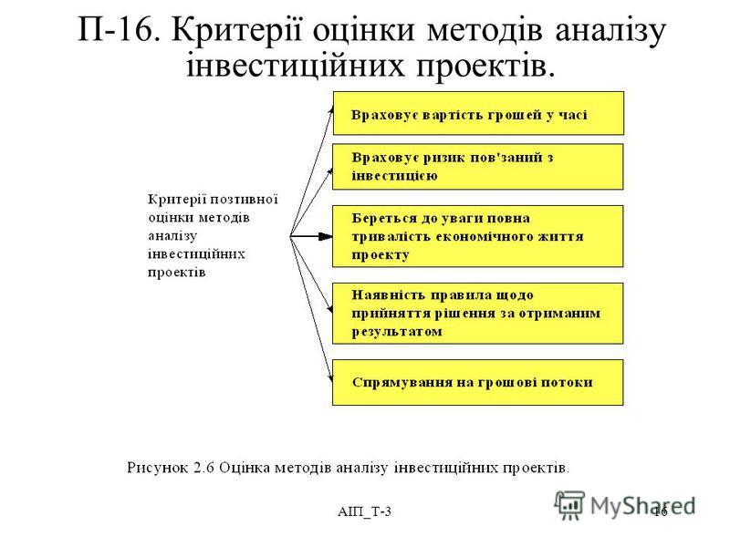 АІП_Т-316 П-16. Критерії оцінки методів аналізу інвестиційних проектів.