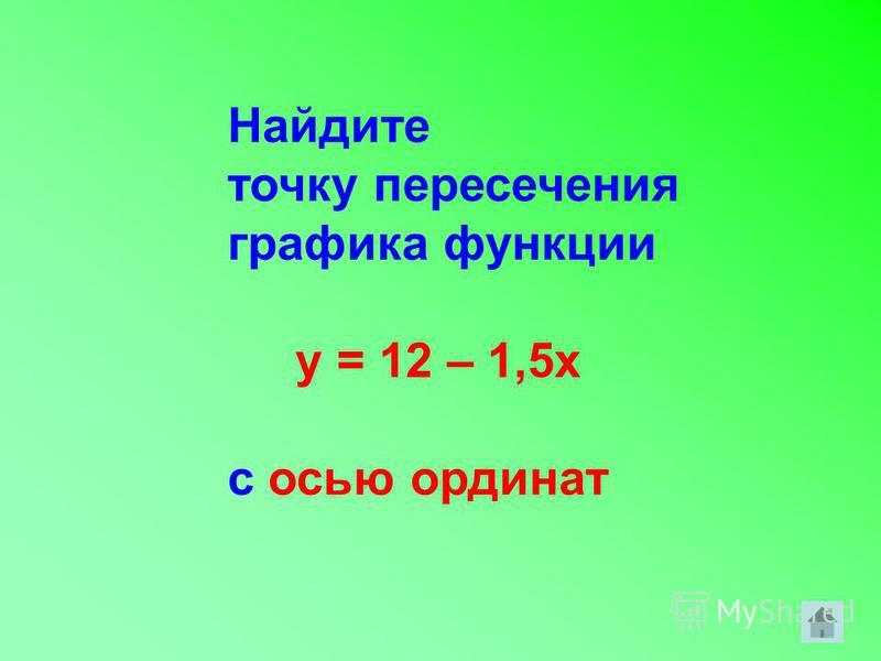 Найдите точку пересечения графика функции у = 12 – 1,5 х с осью ординат