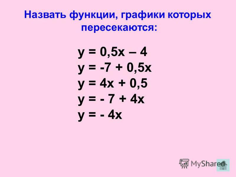 Назвать функции, графики которых пересекаются: у = 0,5 х – 4 у = -7 + 0,5 х у = 4 х + 0,5 у = - 7 + 4 х у = - 4 х