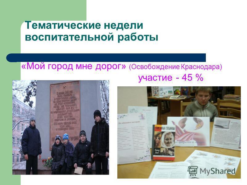 Тематические недели воспитательной работы «Мой город мне дорог» (Освобождение Краснодара) участие - 45 %