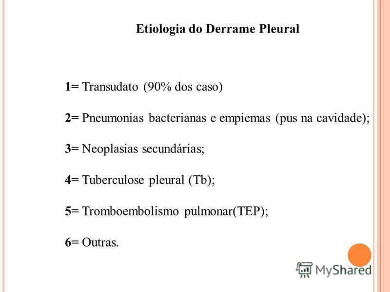 1= Transudato (90% dos caso) 2= Pneumonias bacterianas e empiemas (pus na cavidade); 3= Neoplasias secundárias; 4= Tuberculose pleural (Tb); 5= Tromboembolismo pulmonar(TEP); 6= Outras. Etiologia do Derrame Pleural
