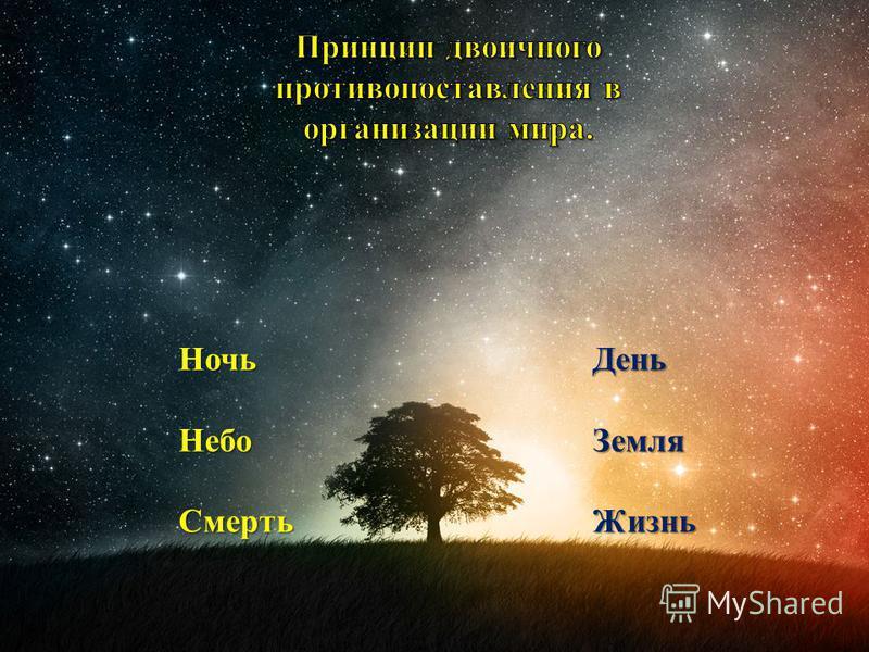 Ночь НебоСмерть - День ЗемляЖизнь