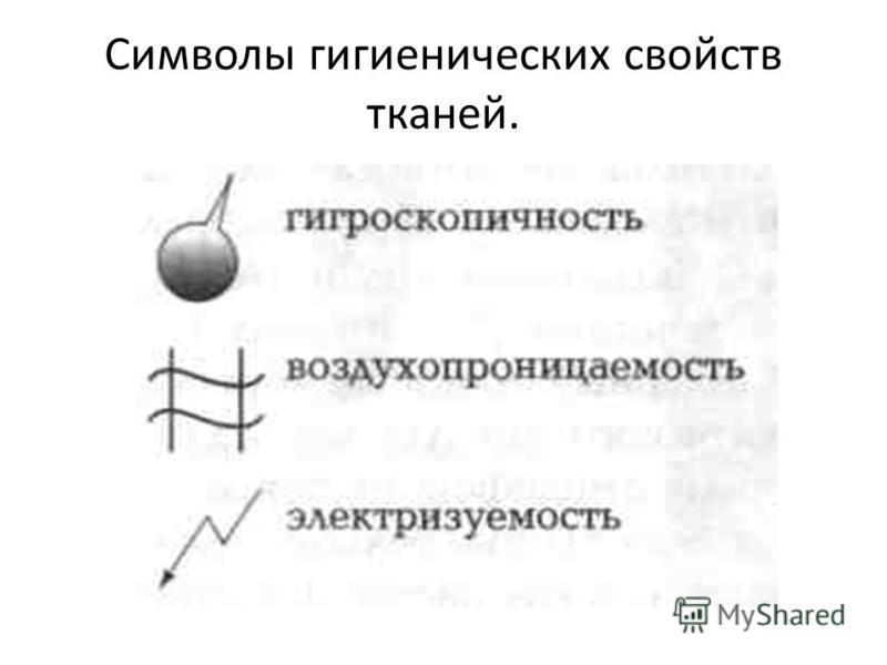 Символы гигиенических свойств тканей.