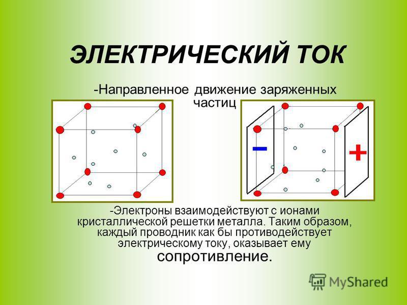 -Направленное движение заряженных частиц -Электроны взаимодействуют с ионами кристаллической решетки металла. Таким образом, каждый проводник как бы противодействует электрическому току, оказывает ему сопротивление.
