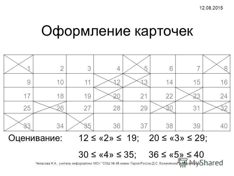 12.08.2015 Чепасова Н.А., учитель информатики МОУ