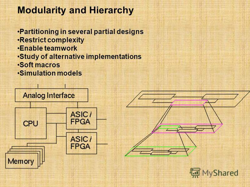 Modularity and Hierarchy Partitioning in several partial designs Restrict complexity Enable teamwork Study of alternative implementations Soft macros Simulation models