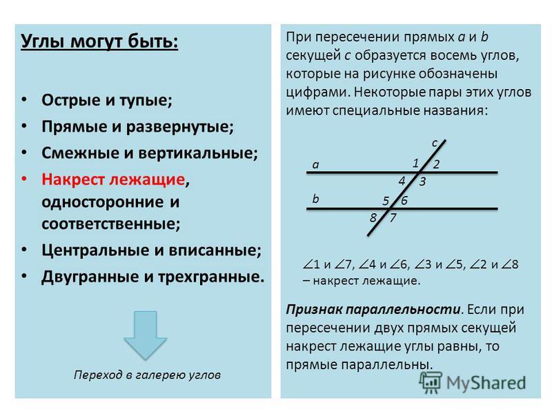 Углы могут быть: Острые и тупые; Прямые и развернутые; Смежные и вертикальные; Накрест лежащие, односторонние и соответственные; Центральные и вписанные; Двугранные и трехгранные. При пересечении прямых a и b секущей c образуется восемь углов, которы