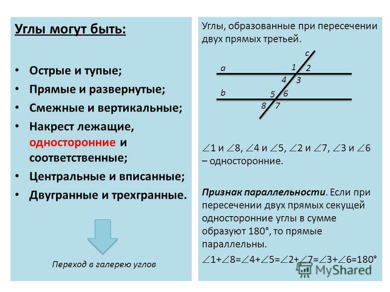 Углы могут быть: Острые и тупые; Прямые и развернутые; Смежные и вертикальные; Накрест лежащие, односторонние и соответственные; Центральные и вписанные; Двугранные и трехгранные. Углы, образованные при пересечении двух прямых третьей. 1 и 8, 4 и 5,