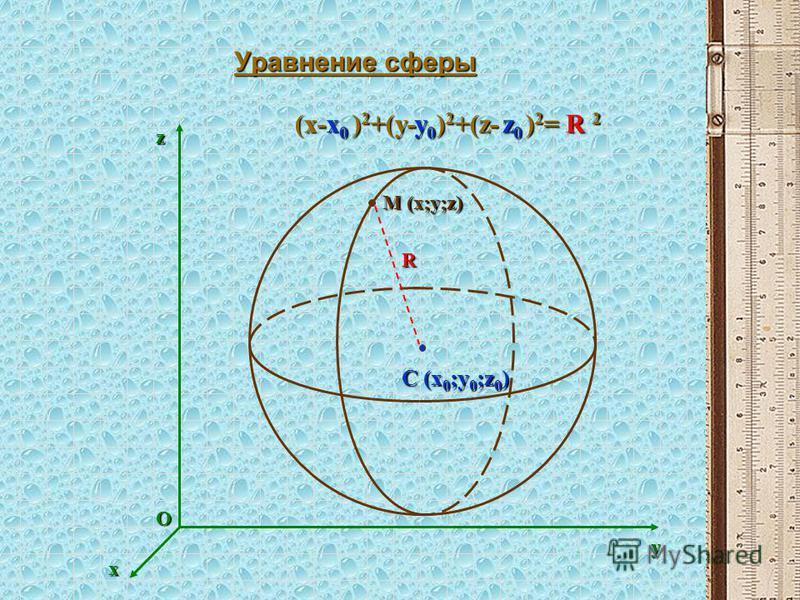 Уравнение сферы x yzO M (x;y;z) C (x 0 ;y 0 ;z 0 ) R x0x0x0x0 y0y0y0y0 z0z0z0z0R (x- )2+(y- )2+(z- )2= 2
