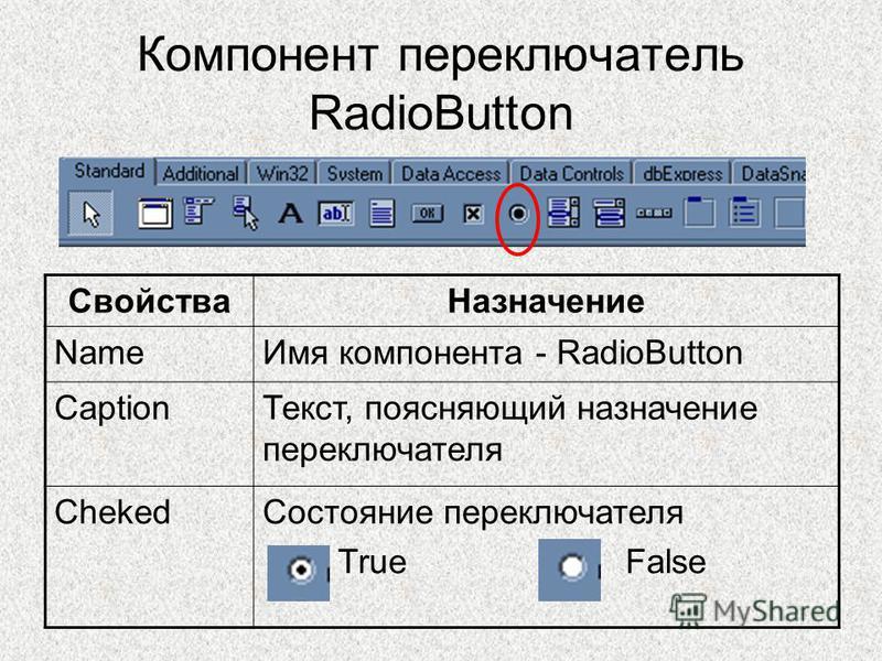 Компонент переключатель RadioButton Свойства Назначение Name Имя компонента - RadioButton Caption Текст, поясняющий назначение переключателя Cheked Состояние переключателя True False