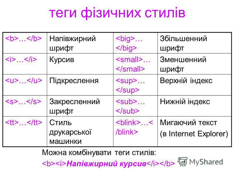 теги фізичних стилів … Напівжирний шрифт … Збільшенний шрифт … Курсив … Зменшенний шрифт … Підкреслення … Верхній індекс … Закресленний шрифт … Нижній індекс … Стиль друкарської машинки … Мигаючий текст (в Internet Explorer) Можна комбінувати теги ст