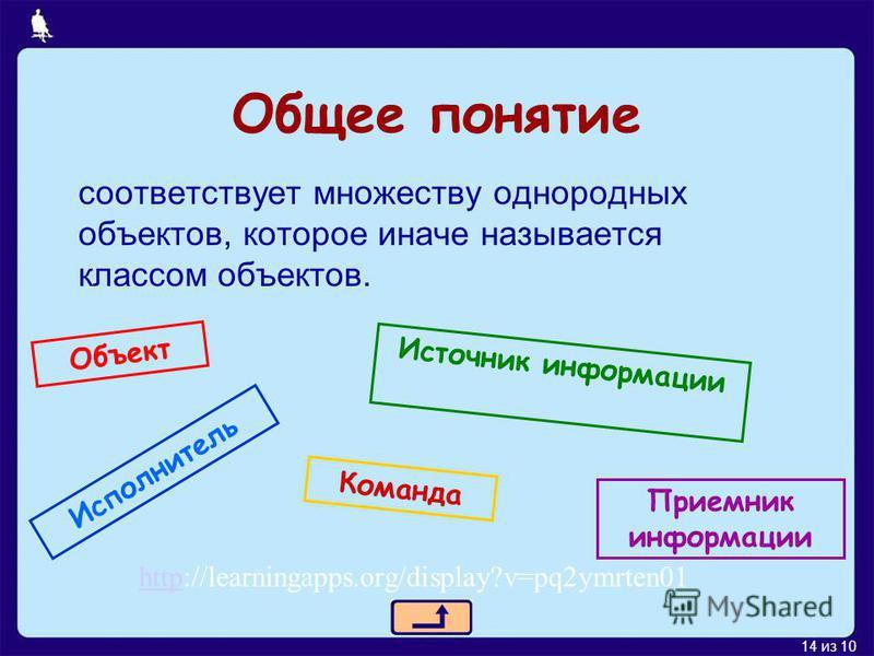 14 из 10 Общее понятие соответствует множеству однородных объектов, которое иначе называется классом объектов. Объект Источник информации Приемник информации Исполнитель Команда httphttp://learningapps.org/display?v=pq2ymrten01
