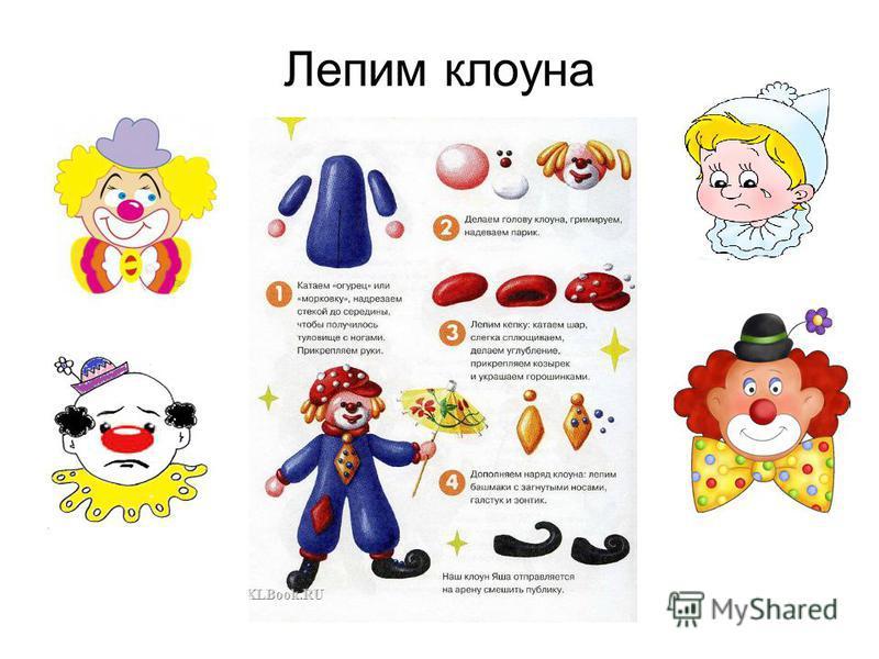 Лепим клоуна