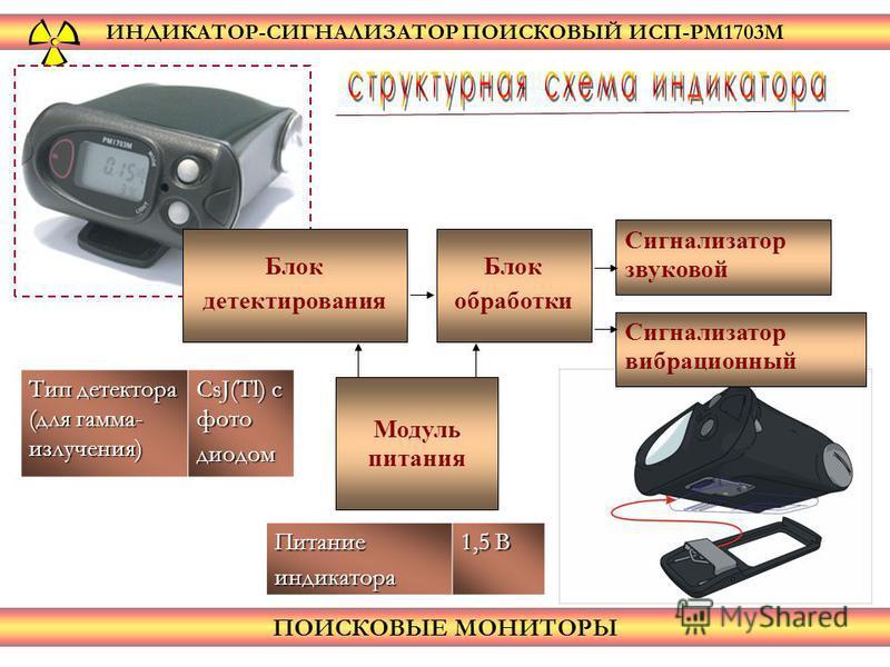 ПОИСКОВЫЕ МОНИТОРЫ ИНДИКАТОР-СИГНАЛИЗАТОР ПОИСКОВЫЙ ИСП-РМ1703М Блок детектирования Блок обработки Модуль питания Сигнализатор звуковой Сигнализатор вибрационный Тип детектора (для гамма- излучения) CsJ(Tl) с фото диодом Питаниеиндикатора 1,5 В