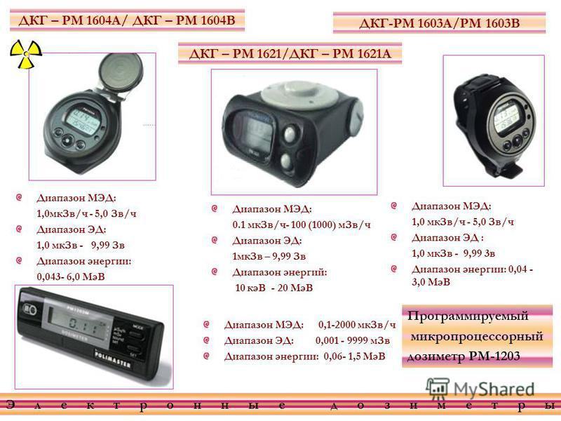 ДКГ – РМ 1604А/ ДКГ – РМ 1604В Электронные дозиметры Диапазон МЭД: 1,0 мк Зв/ч - 5,0 Зв/ч Диапазон ЭД: 1,0 мк Зв - 9,99 Зв Диапазон энергии: 0,043- 6,0 МэВ Диапазон МЭД: 0.1 мк Зв/ч- 100 (1000) м Зв/ч Диапазон ЭД: 1 мк Зв – 9,99 Зв Диапазон энергий: