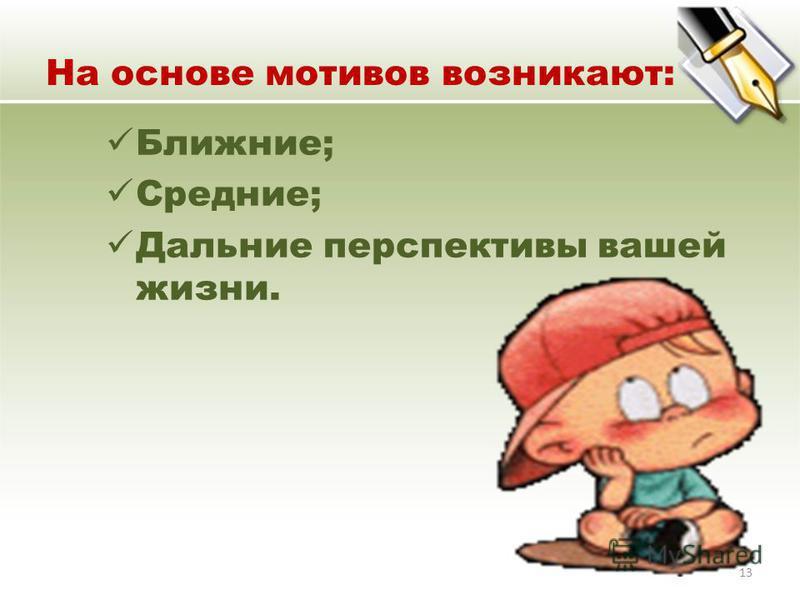 На основе мотивов возникают: Ближние; Средние; Дальние перспективы вашей жизни. 13