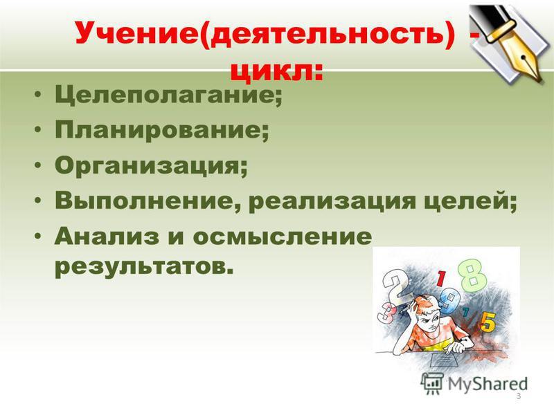Учение(деятельность) - цикл: Целеполагание; Планирование; Организация; Выполнение, реализация целей; Анализ и осмысление результатов. 3