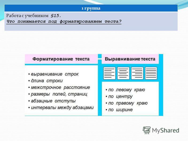 1 группа Работа с учебником §15. Что понимается под форматированием теста?