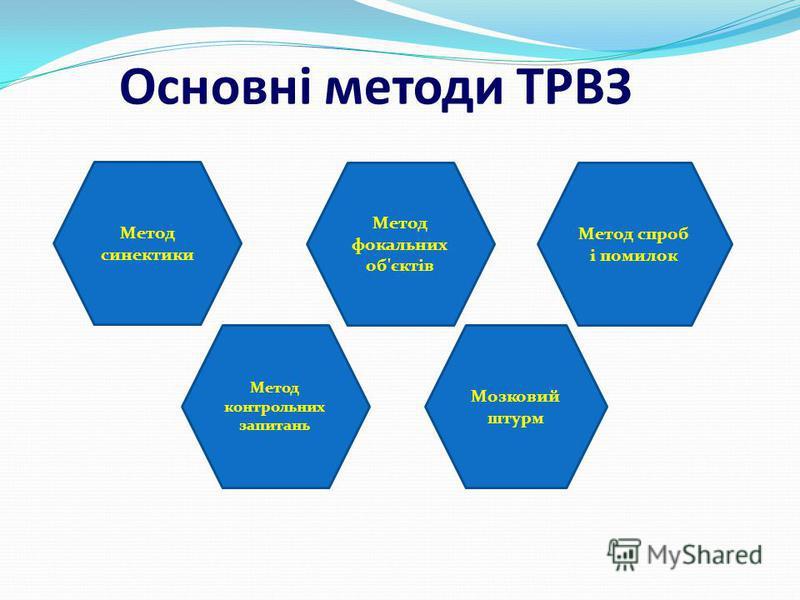 Основні методи ТРВЗ Метод фокальних об'єктів Метод спроб і помилок Мозковий штурм Метод контрольних запитань Метод синектики