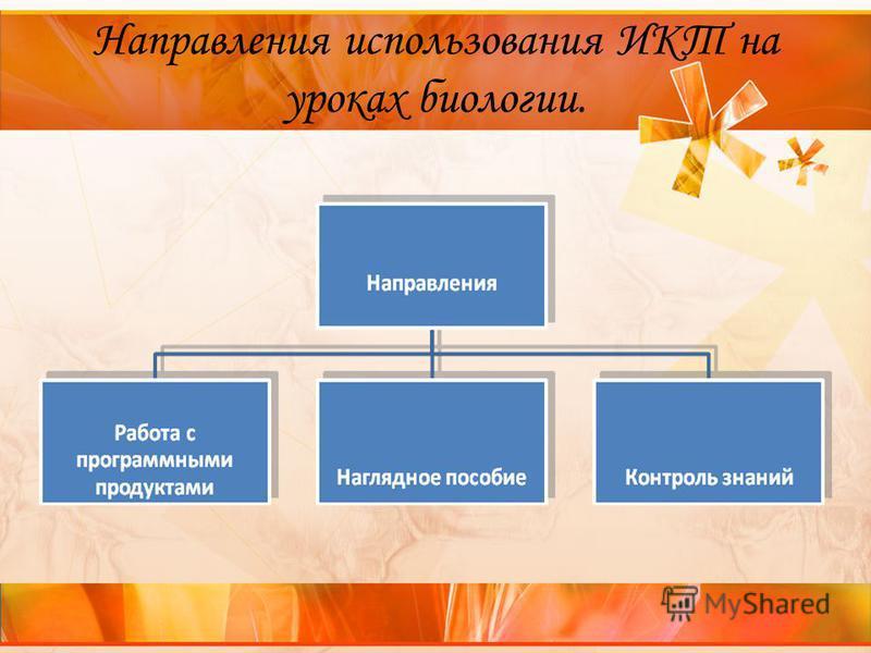 Направления использования ИКТ на уроках биологии.