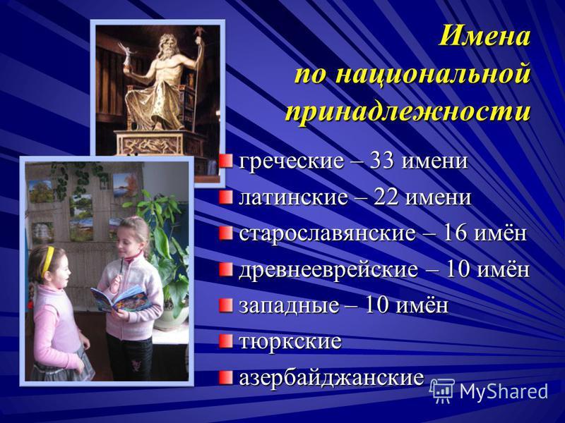 Имена по национальной принадлежности греческие – 33 имени латинские – 22 имени старославянские – 16 имён древнееврейские – 10 имён западные – 10 имён тюркские азербайджанские