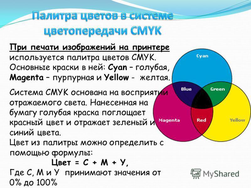 При печати изображений на принтере используется палитра цветов CMYK. Основные краски в ней: Cyan – голубая, Magenta – пурпурная и Yellow - желтая. Система CMYK основана на восприятии отражаемого света. Нанесенная на бумагу голубая краска поглощает кр