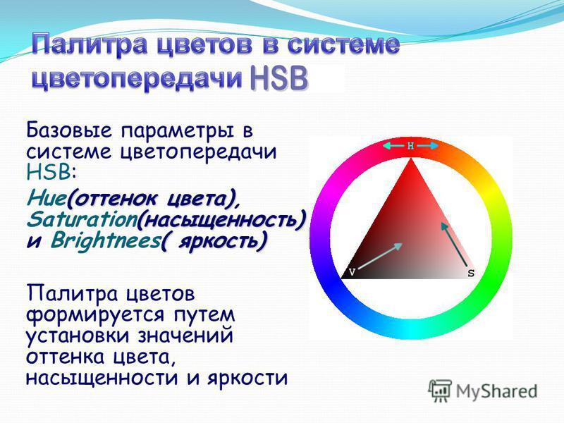 Базовые параметры в системе цветопередачи HSB: (оттенок цвета) (насыщенность) ( яркость) Hue(оттенок цвета), Saturation(насыщенность) и Brightnees( яркость) Палитра цветов формируется путем установки значений оттенка цвета, насыщенности и яркости